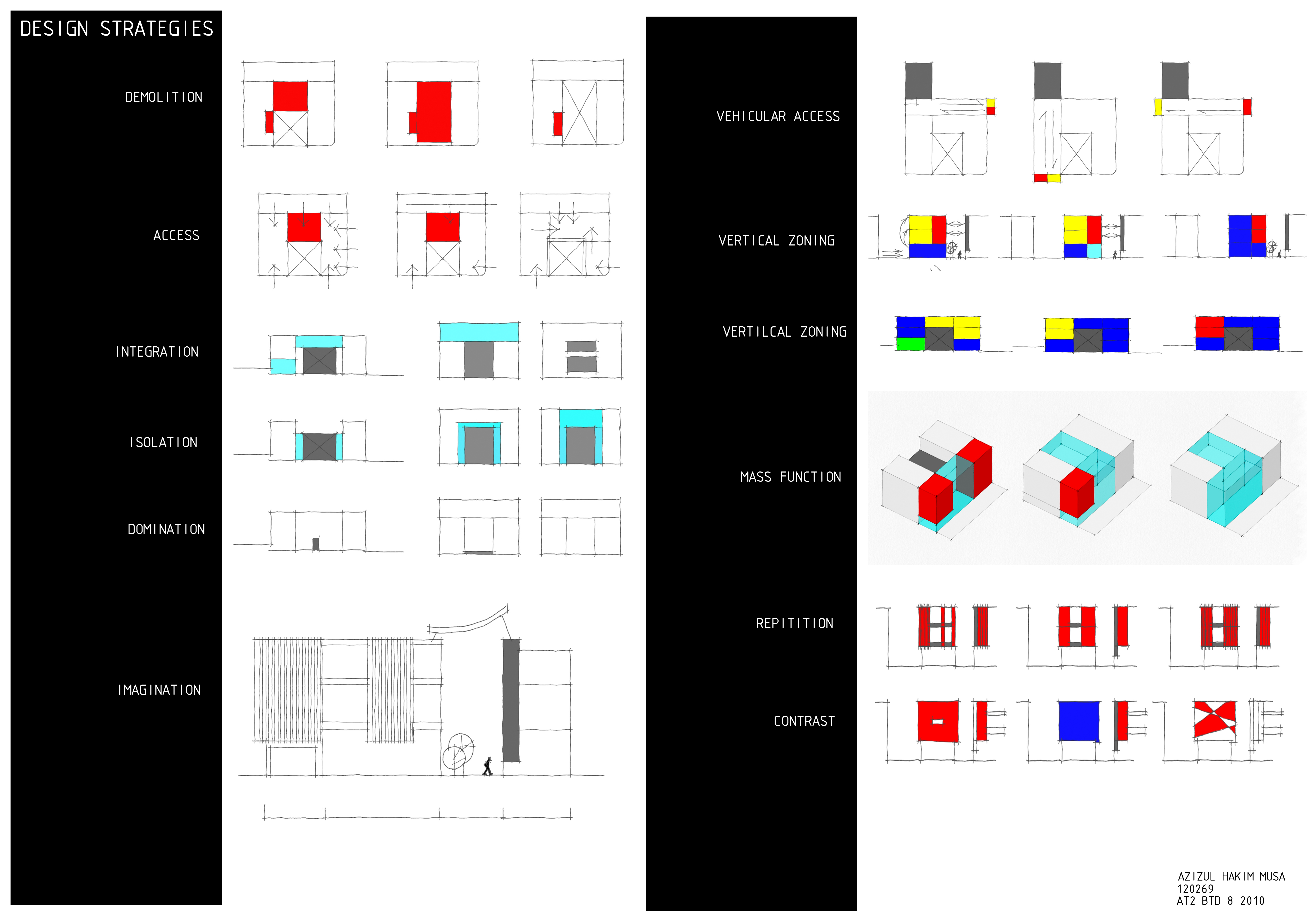 Architecture Design Methodology design methodology : right brain design solution – play.art.space